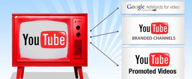 youtube ads guide