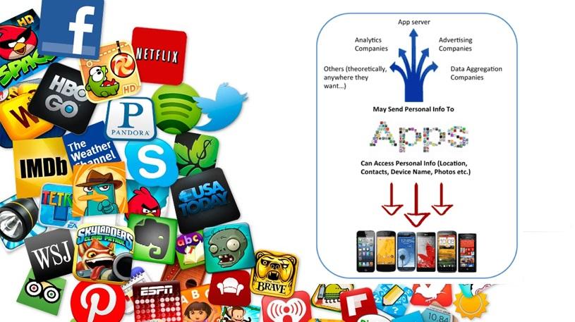 leak data by mobile apps