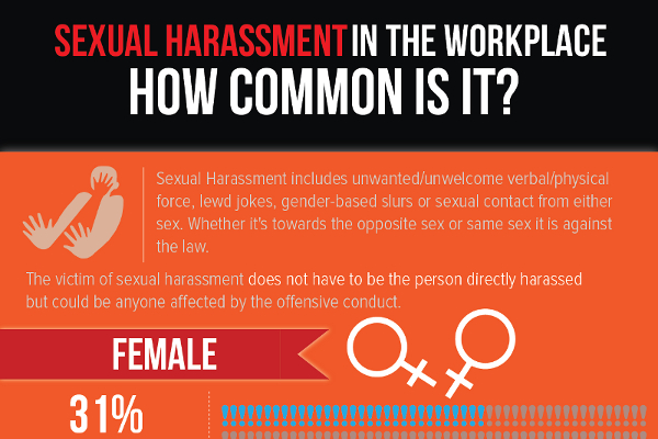 sexual harassment data in 2017