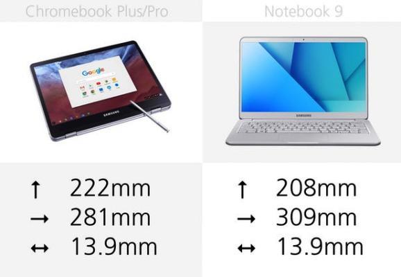 Samsung Notebook 9 Pro Chromebook Pro