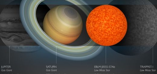smallest star EBLM J0555-57Ab