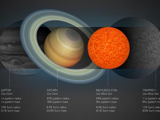 smallest star EBLM J0555-57Ab