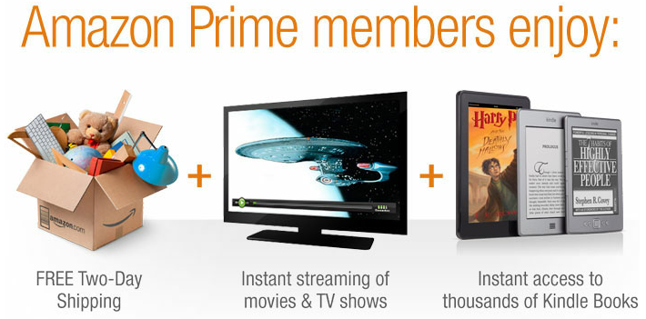 amazon prime membership perks