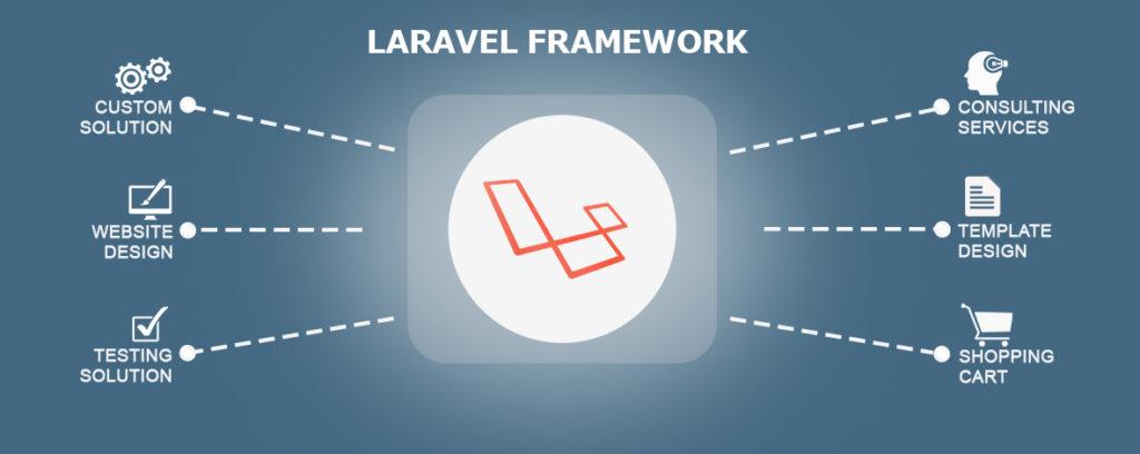 laravel framework sdlc